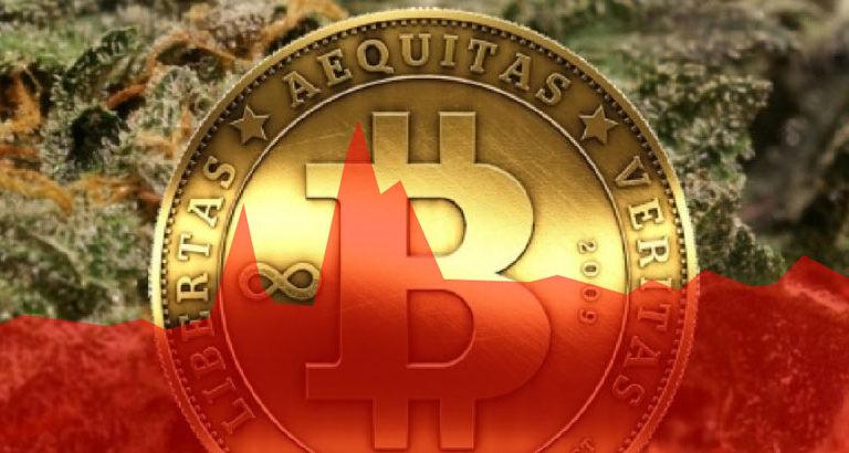 O preço do Bitcoin aumenta