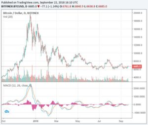 Webitcoin: Pesquisa revela: Tether não tem impacto real sobre o valor do Bitcoin