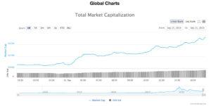 Webitcoin: Ripple ultrapassa Ethereum e se torna a segunda maior criptomoeda do mundo