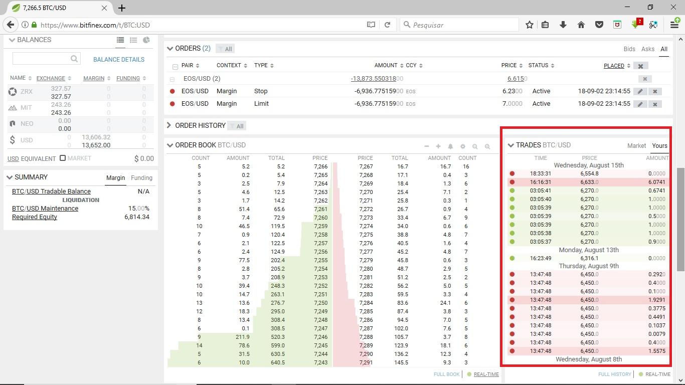 Resumo de Agosto - Bitfinex