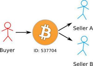 """Webitcoin: Versão 0.16.3 do Bitcoin Core é lançada para corrigir """"bug inflacionário"""""""