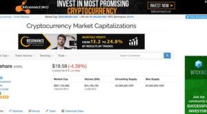 Webitcoin: O que você precisa saber sobre o CoinMarketCap e afins