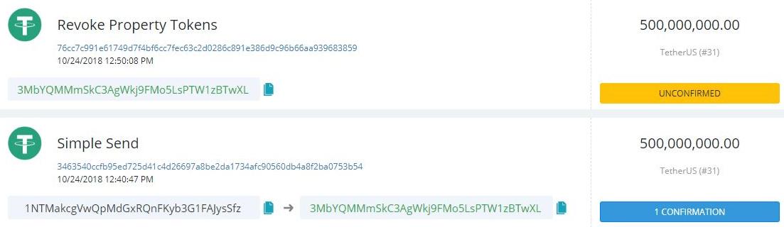 WeBitcoin: Tether Limited destrói 500 milhões de USDT