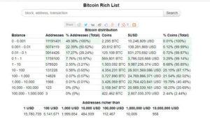 webitcoin: A escassez e a importância de comprar Bitcoin agora