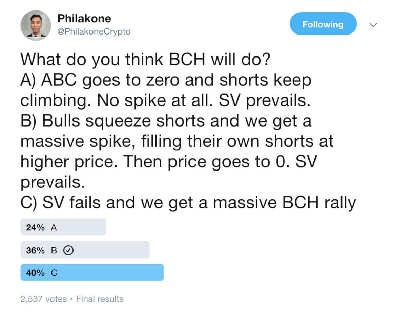 Webitcoin: Comprar ou vender? Veja o que traders pensam sobre o fork do Bitcoin Cash