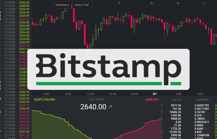 Webitcoin: Bitstamp lança tecnologia para detectar manipulações no mercado