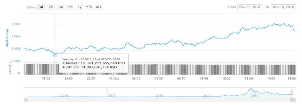 Webitcoin: XRP avança 8%: Bitcoin pode acompanhar?