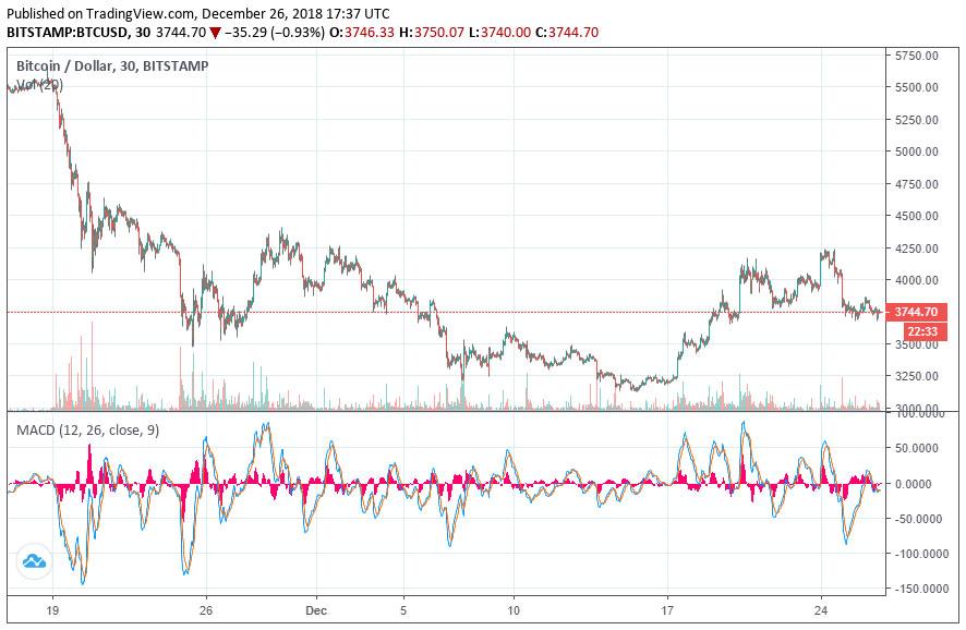 Webitcoin: Poderia o mercado de balcão ter um impacto significativo no valor do Bitcoin?