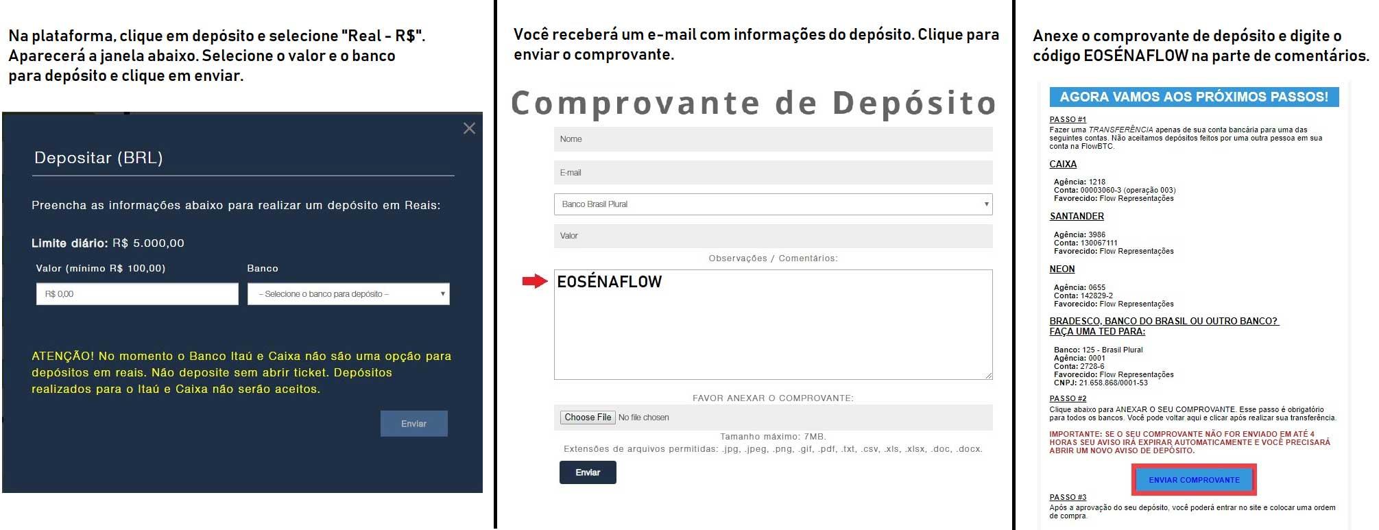 Webitcoin: FlowBTC anuncia listagem de EOS e bônus através do token para seus clientes