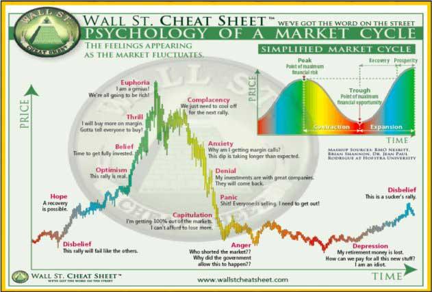 Webitcoin: Pânico? O que uma famosa planilha de Wall Street nos fala sobre o Bitcoin