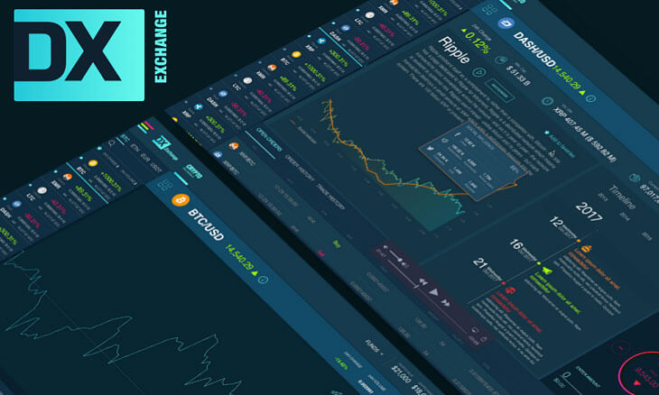 Webitcoin: 2019 começou bem: Empresas listadas pela Nasdaq poderão ter ações negociadas por meio de tokens