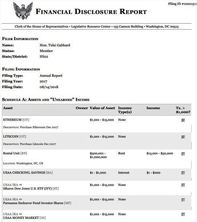Webitcoin: Candidata a presidência dos Estados Unidos comprou criptomoedas durante a alta