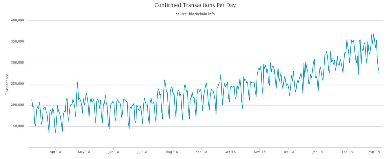 """Webitcoin: CEO do Kaspersky Labs: """"Criptomoedas atuais não podem substituir o sistema financeiro"""""""