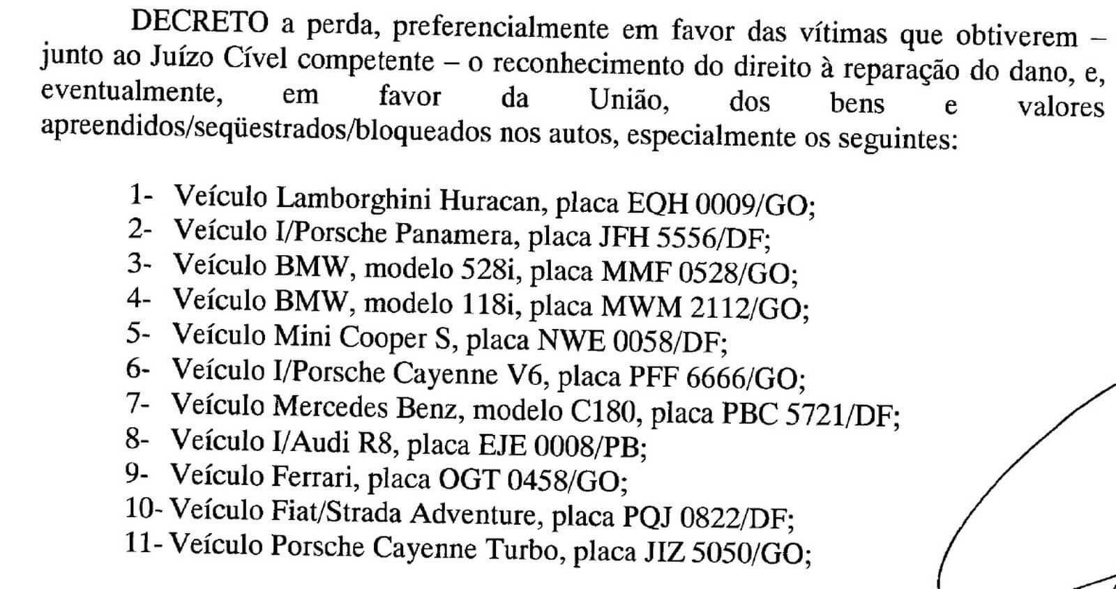 Webitcoin: Caso Kriptacoin: carros de luxo dos operadores de golpe com criptomoedas são leiloados