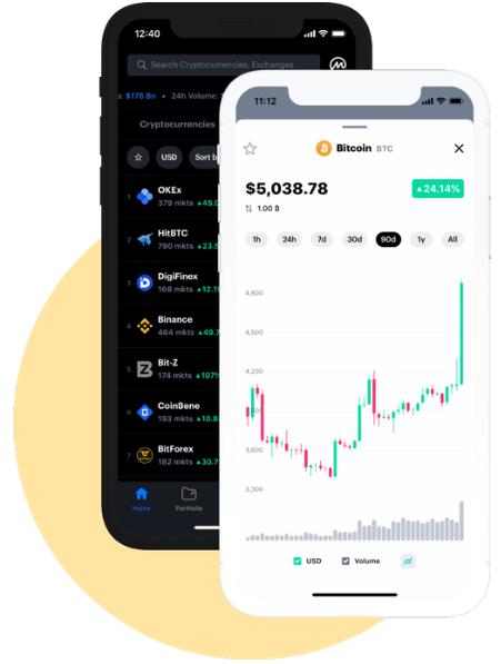 WeBitcoin: CoinMarketCap lança aplicativo para Android e IOS