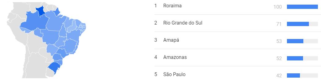 WeBitcoin: Cidade paulista liderou ranking de pesquisa sobre Bitcoin no final de junho