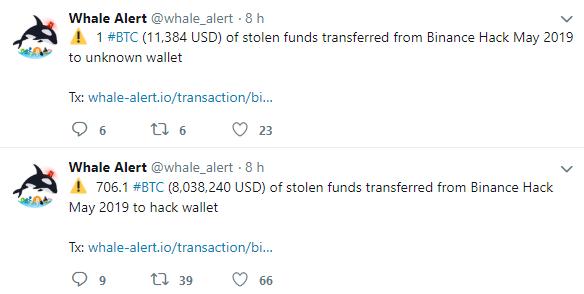 WeBitcoin: Hackers movimentam mais de US$8 milhões em BTCs roubados da Binance