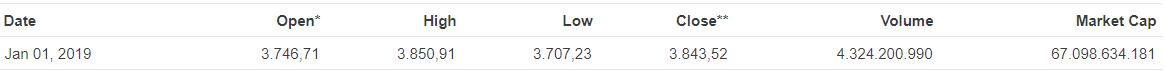 bitcoin 1 janeiro