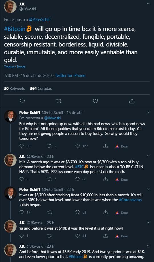 Peter Schiff Bitcoin
