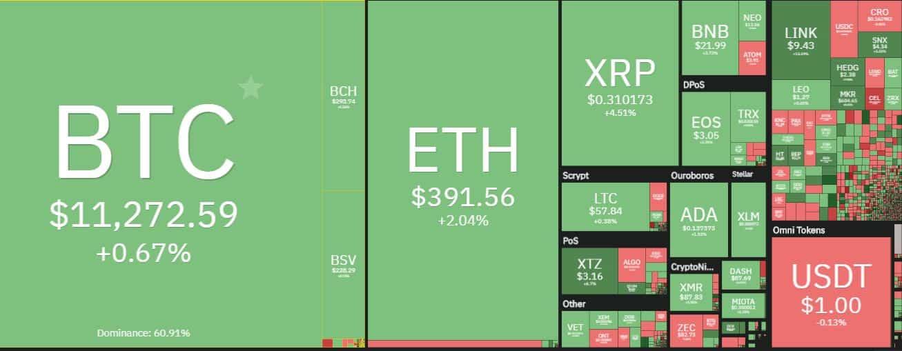 elink bitcoin
